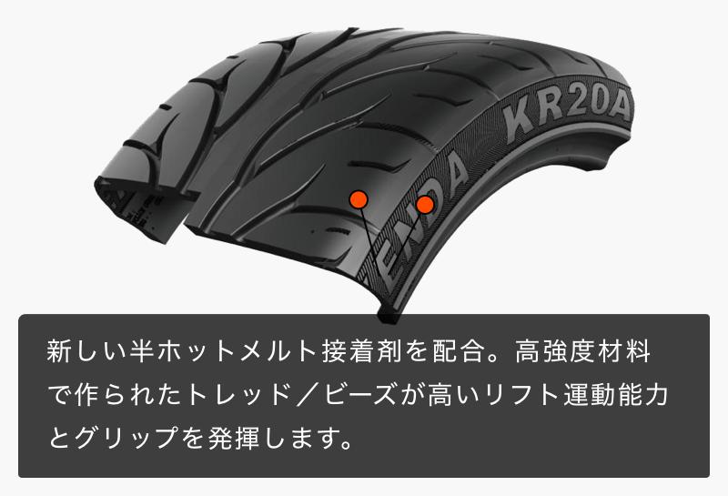 KR20A-3